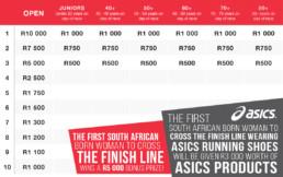 spar-jhb-prizes-results-image-2019